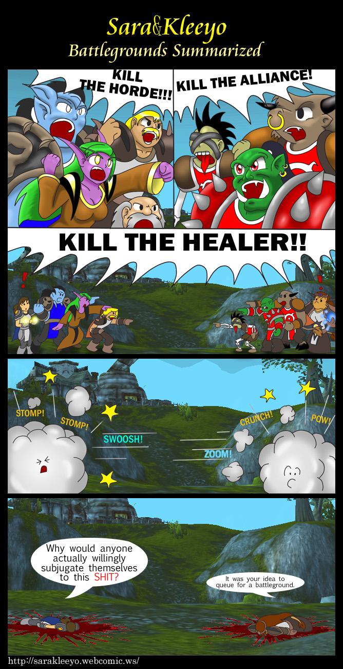 Battlegrounds Summarized